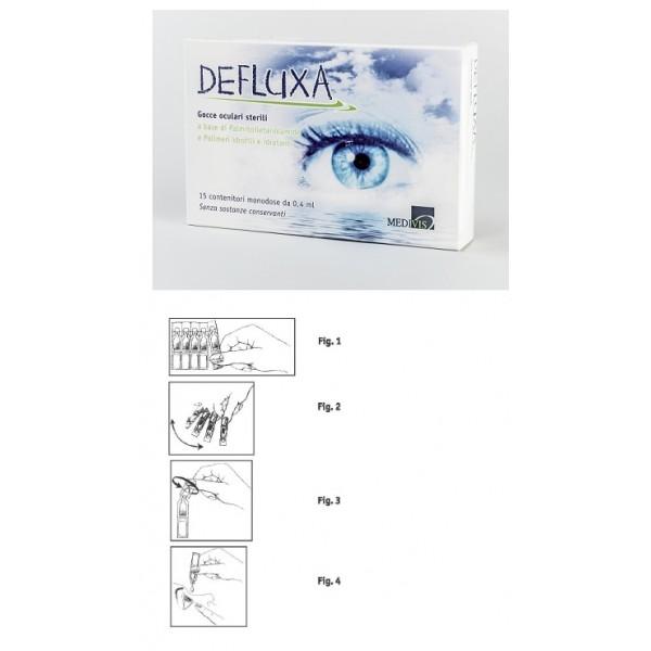 DEFLUXA Gocce Oculari Mono15f.0,4ml